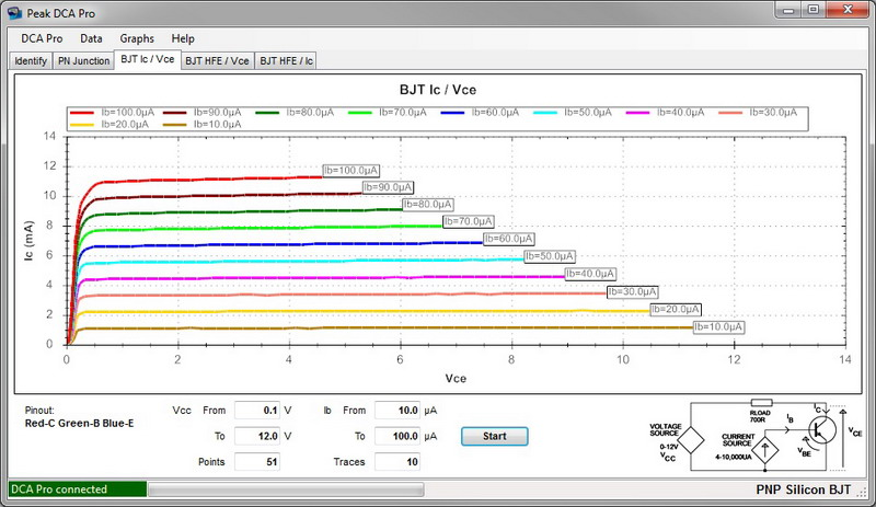 2N5401 PNP Transistor Output Characteristics