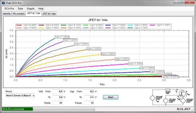 JFET Output Characteristics